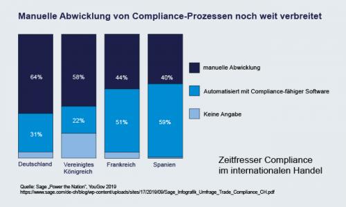Warum echter Datenschutz ein enormer Wettbewerbsvorteil ist